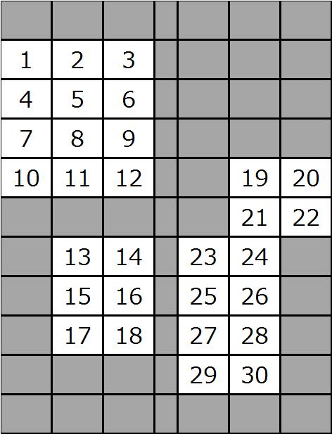 f:id:optimizationTanabe:20160525092224p:plain