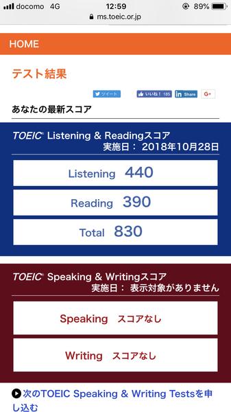 TOEIC二回目受験時の点数