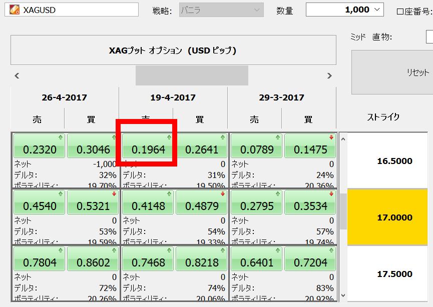 f:id:option-trade:20170315080708p:plain