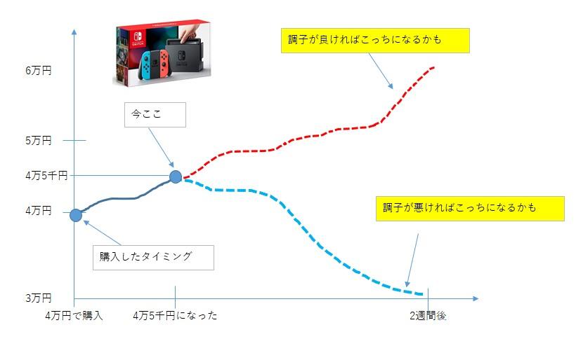 f:id:option-trade:20190808100447j:plain