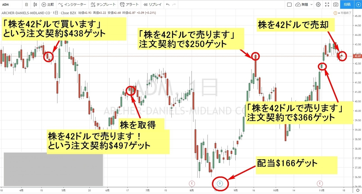 f:id:option-trade:20191117171503j:plain