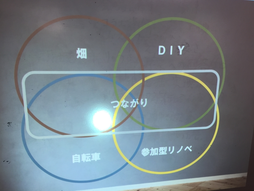 f:id:opyamato:20170720210547j:plain