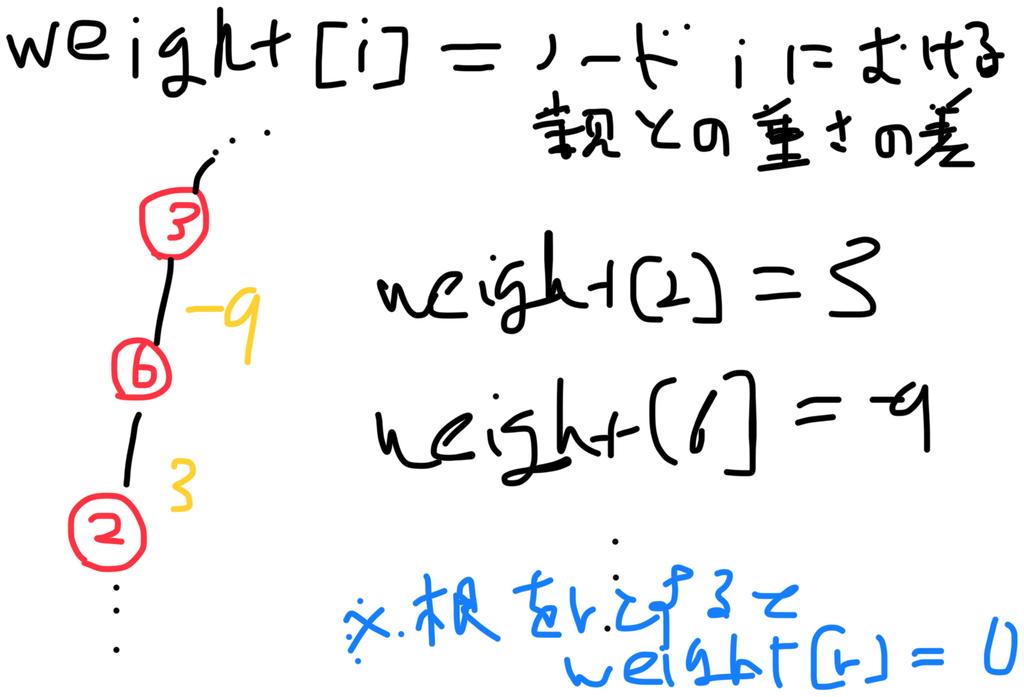 f:id:or3:20190108221254j:plain