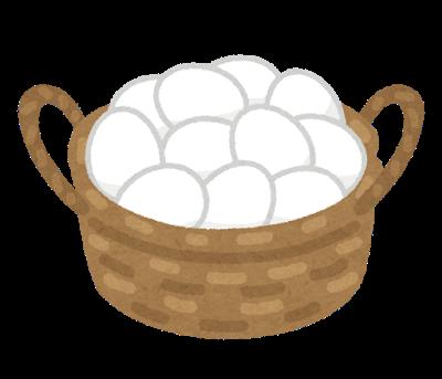 いつから 生卵
