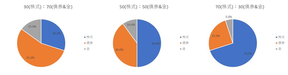 f:id:orange180:20210817235119p:plain