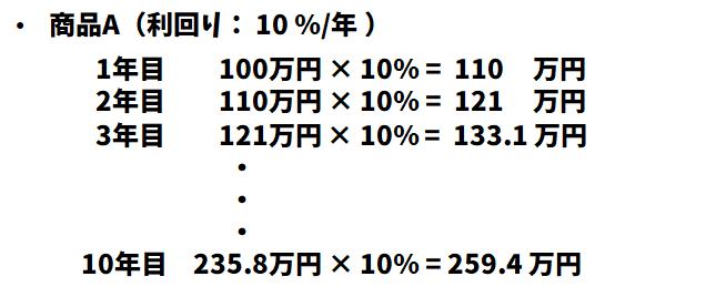 f:id:orange180:20210822225219p:plain