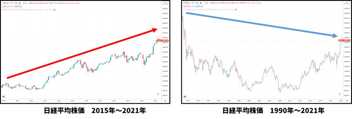 f:id:orange180:20210902195845p:plain