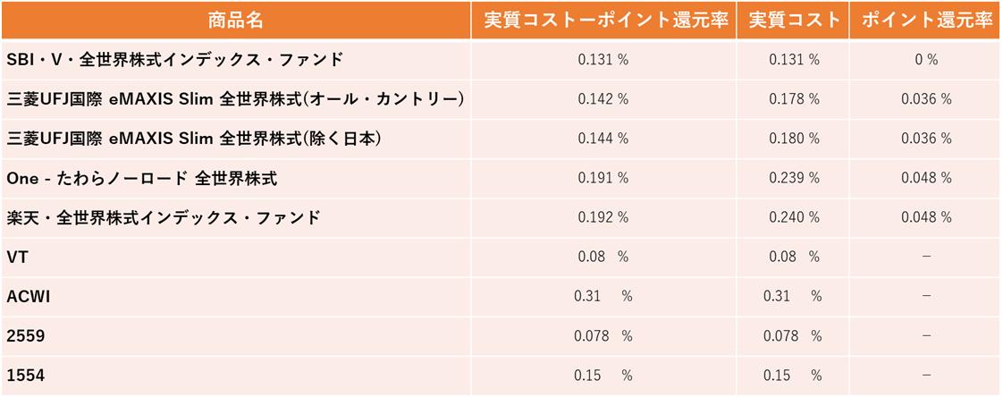 f:id:orange180:20210920010817p:plain