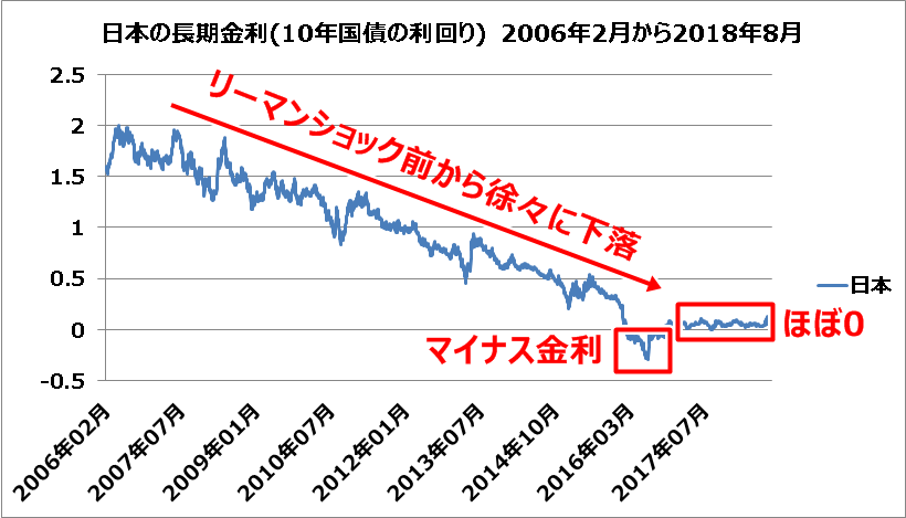 f:id:orange345:20190829082800p:plain