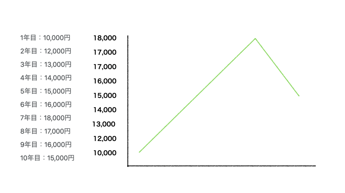 f:id:orange345:20200514100518p:plain