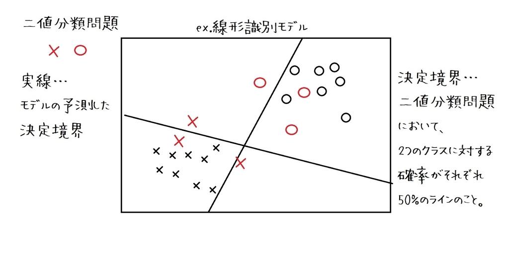 f:id:orangebladdy:20181117191940j:plain