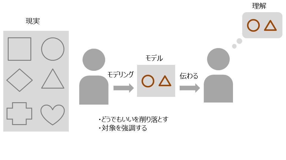 f:id:orangeclover:20191202231243p:plain