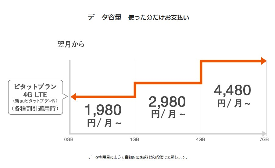 f:id:orangeitems:20200408111159j:plain