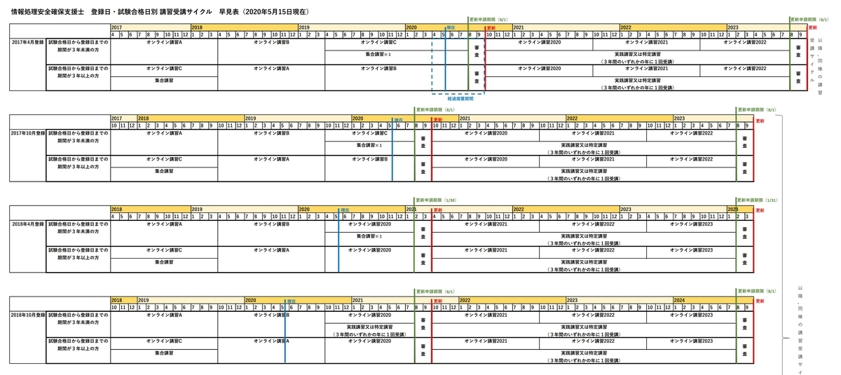 f:id:orangeitems:20200526094254j:plain