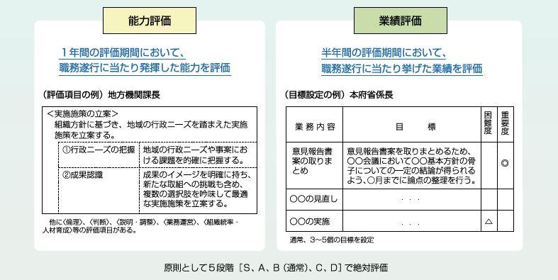 f:id:orangeitems:20200920075227j:plain