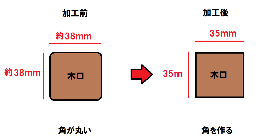 f:id:orangelamp8:20170621073451p:plain