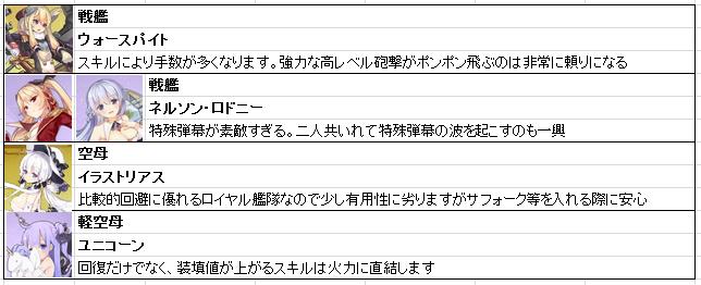 f:id:orangelounges:20170927181822p:plain