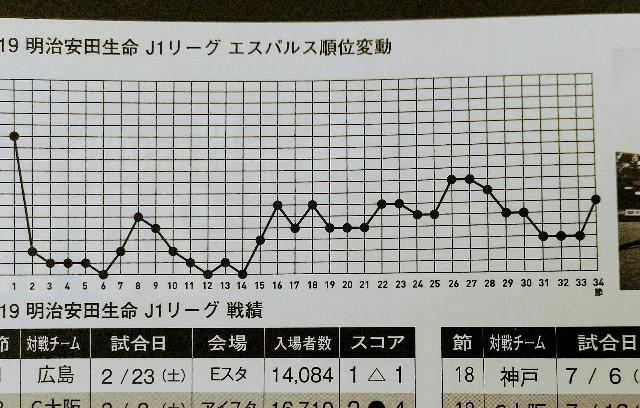 f:id:orangenoyume:20210529063012j:plain