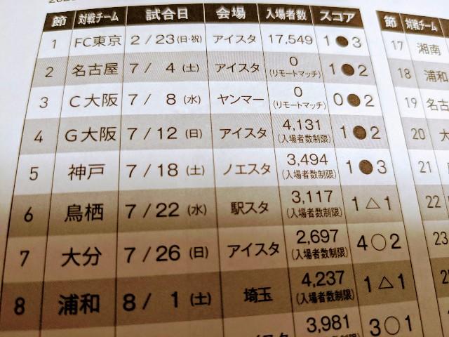 f:id:orangenoyume:20210701192138j:plain
