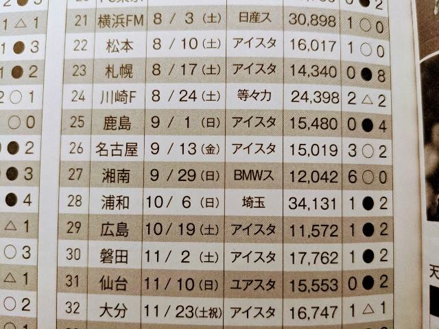 f:id:orangenoyume:20210828174746j:plain