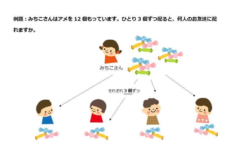 f:id:orangeschool_fujisawa:20170629175624p:plain