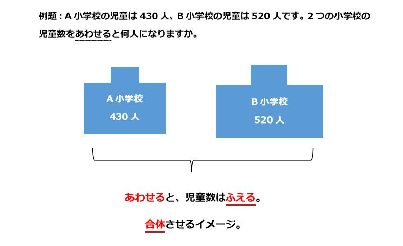 f:id:orangeschool_fujisawa:20170629175659p:plain