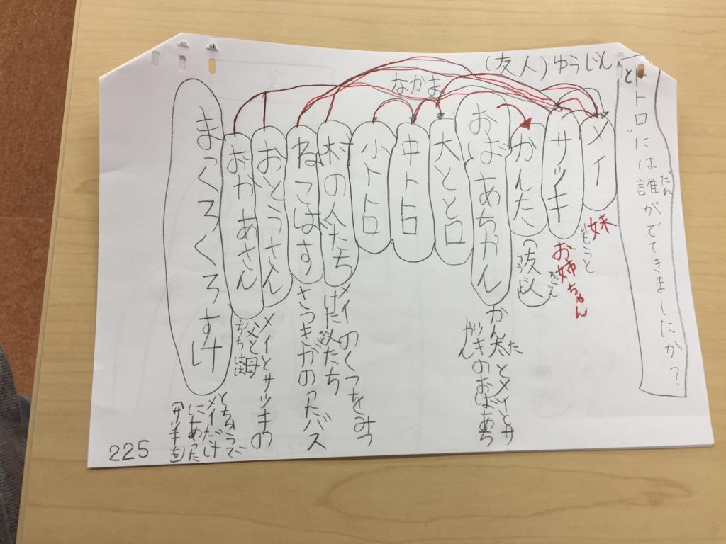f:id:orangeschool_higashitotsuka:20170516185050j:plain