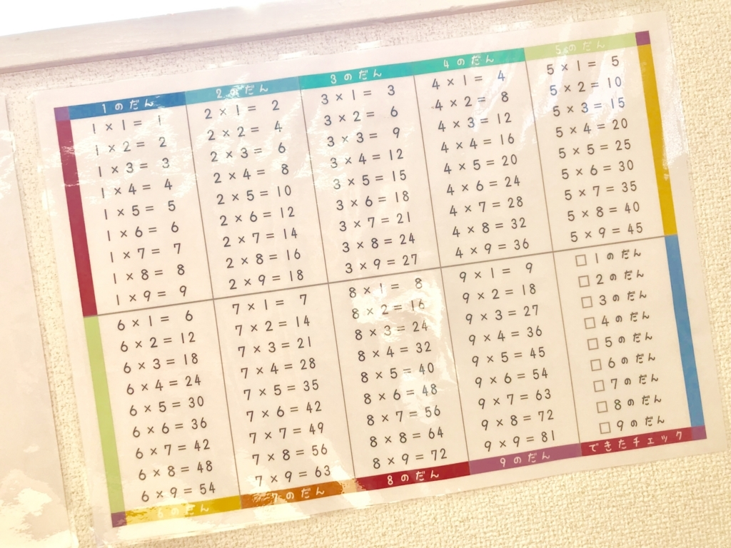 f:id:orangeschool_higashitotsuka:20180307145704j:plain