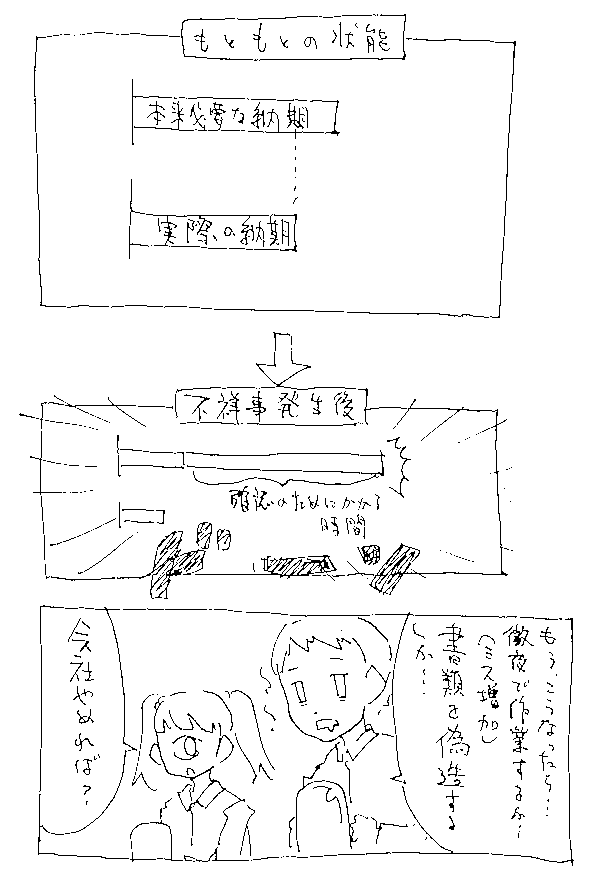 f:id:orangestar:20151019175236p:plain