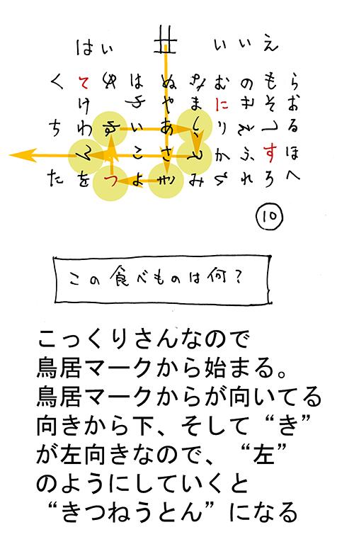 f:id:orangestar:20151031134006p:plain