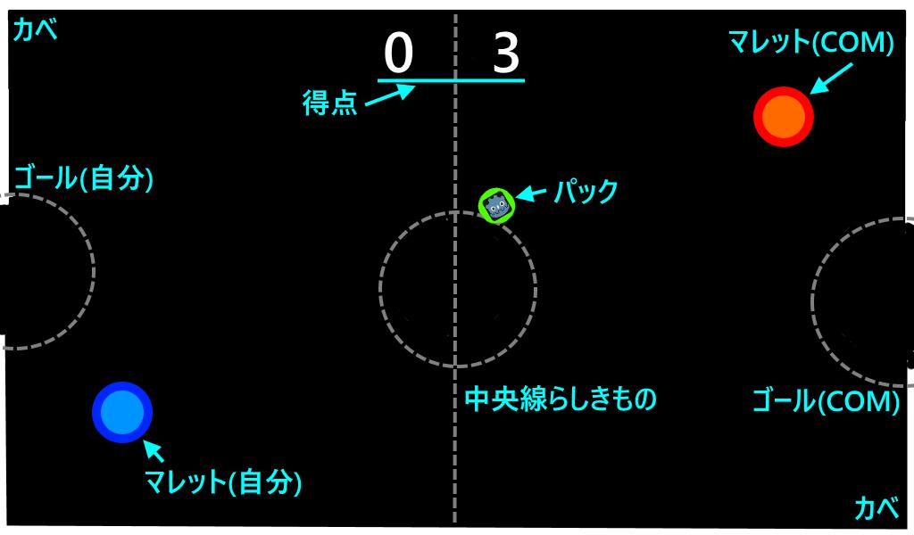 f:id:ore2wakaru:20170731225752p:plain
