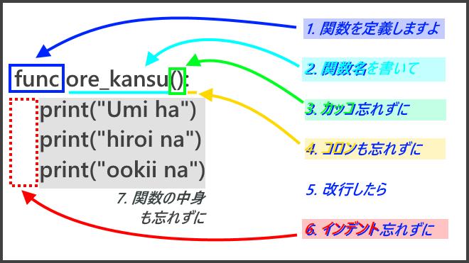 f:id:ore2wakaru:20170817191103p:plain