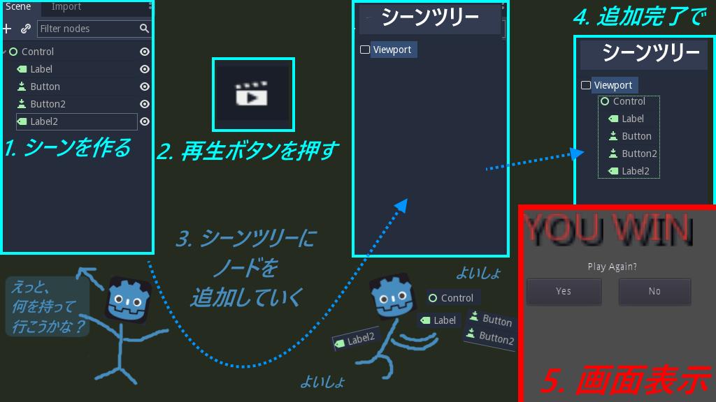 f:id:ore2wakaru:20170817214134p:plain