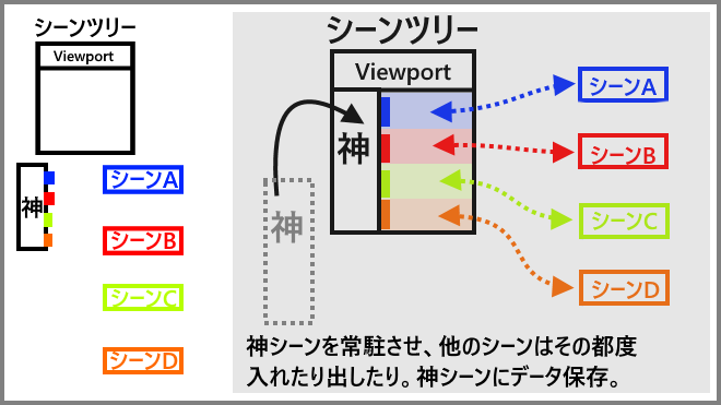 f:id:ore2wakaru:20170825170907p:plain