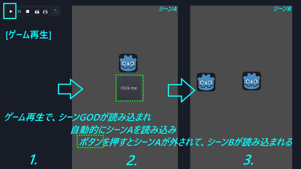 f:id:ore2wakaru:20170903174849p:plain