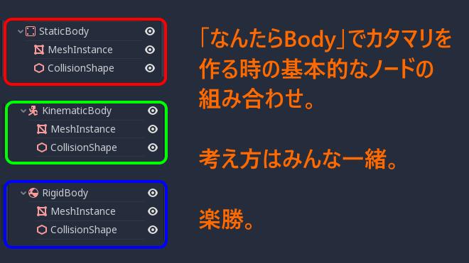 f:id:ore2wakaru:20180302211408p:plain