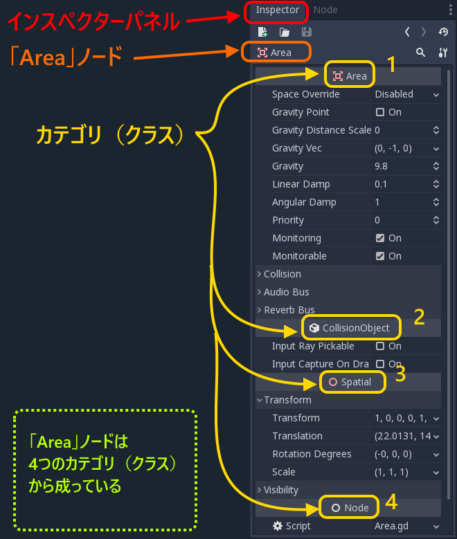 f:id:ore2wakaru:20180312182401p:plain