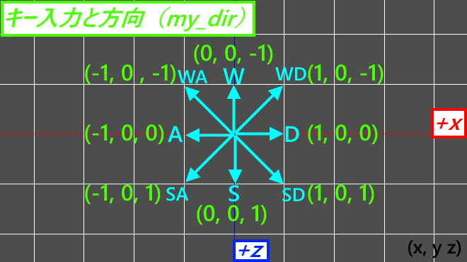 f:id:ore2wakaru:20180401123638p:plain