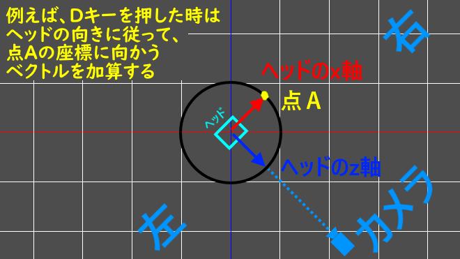 f:id:ore2wakaru:20180403115314p:plain