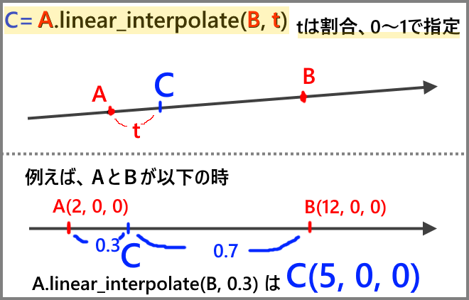 f:id:ore2wakaru:20180406174053p:plain