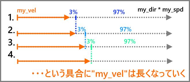 f:id:ore2wakaru:20180406183809p:plain