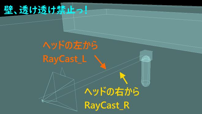 f:id:ore2wakaru:20180413141828p:plain