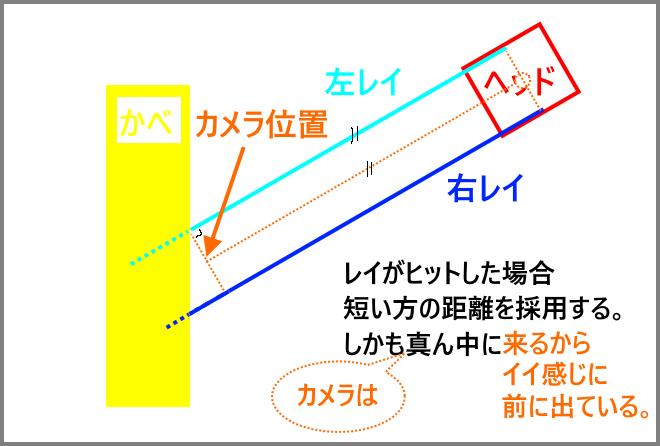 f:id:ore2wakaru:20180413160559p:plain