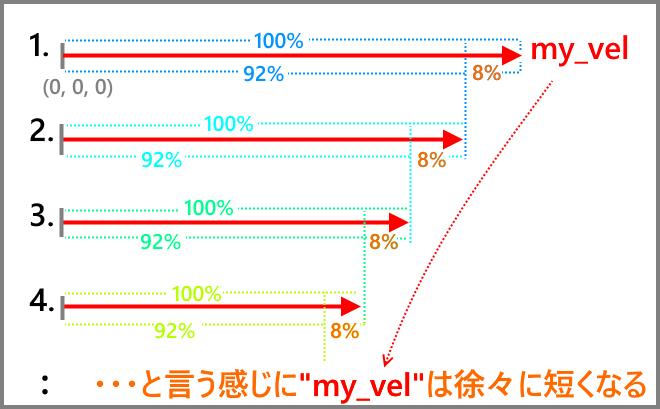 f:id:ore2wakaru:20180417134917p:plain