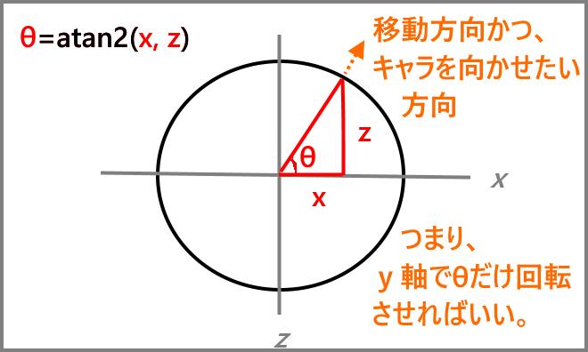 f:id:ore2wakaru:20180417201949p:plain