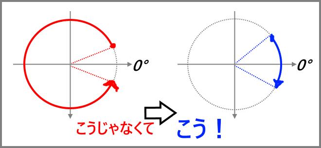 f:id:ore2wakaru:20180421171741p:plain