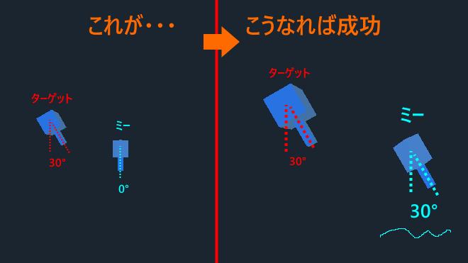 f:id:ore2wakaru:20180421202854p:plain