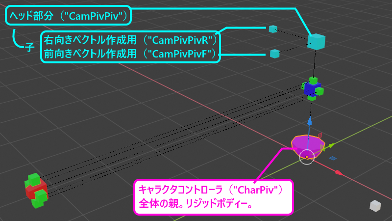 f:id:ore2wakaru:20190612210155p:plain