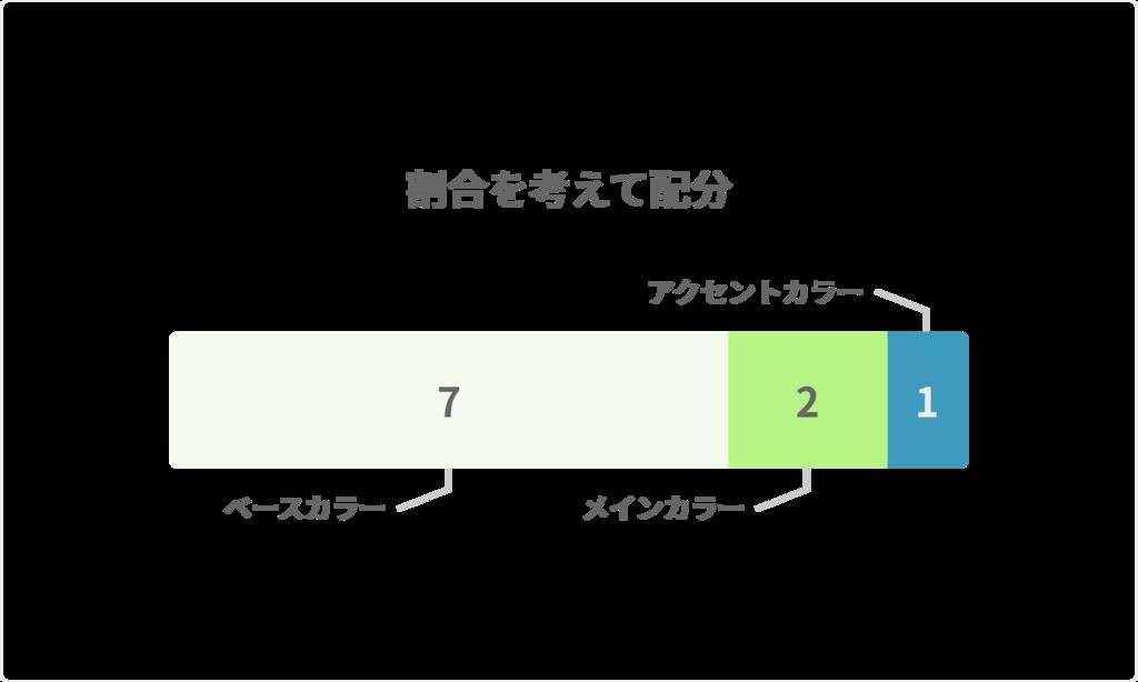 f:id:ore_0:20171203230606p:plain