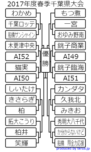 f:id:oreko_4WD:20170404064200p:plain